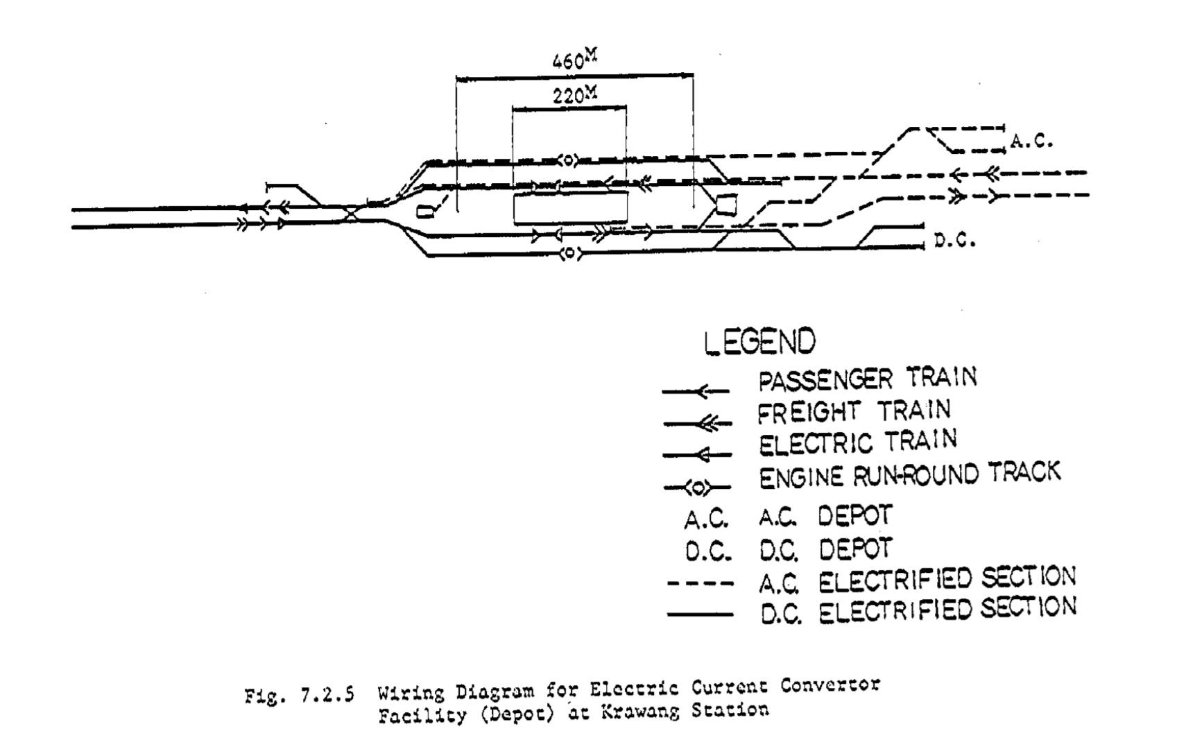 Layout Stasiun Krawang Untuk Perpindahan Sistem Kelistrikan Kereta Api   Sumber: JICA