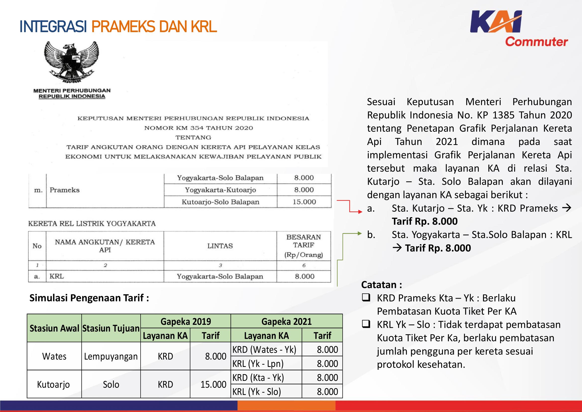 Paparan materi integrasi tarif