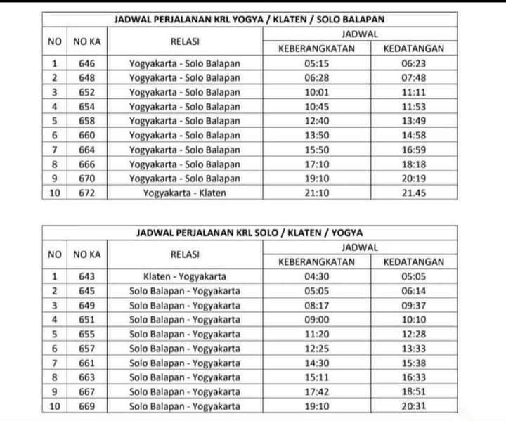 Jadwal layanan Commuter Line Yogyakarta-Solo Balapan / Klaten