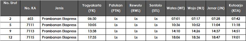 Jadwal KRD Yogyakarta-Kutoarjo