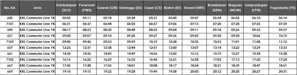 Jadwal KRL Solo-Yogyakarta
