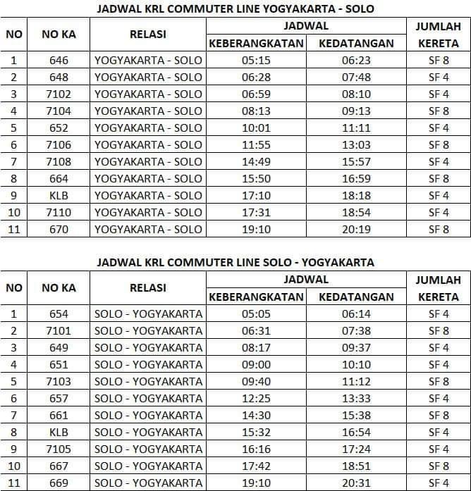 Jadwal KRL Yogyakarta-Solo new