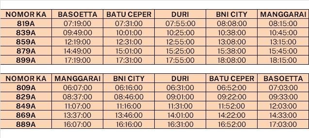 Jadwal KA Bandara Premium
