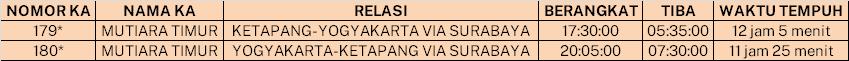 Jadwal KA Mutiara Timur