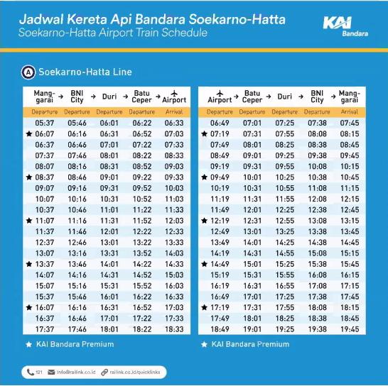 Jadwal KRL Bandara