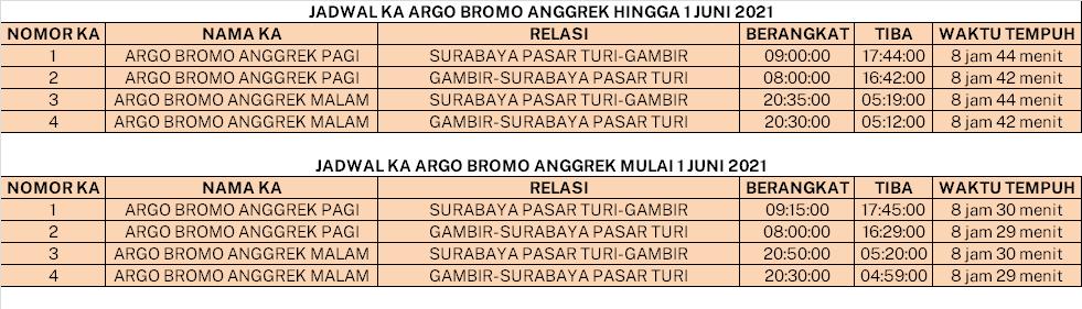 Jadwal KA Argo Bromo Anggrek
