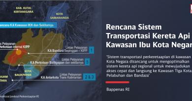 Rencana Sistem Perkeretaapian Kawasan Ibu Kota Negara (IKN)