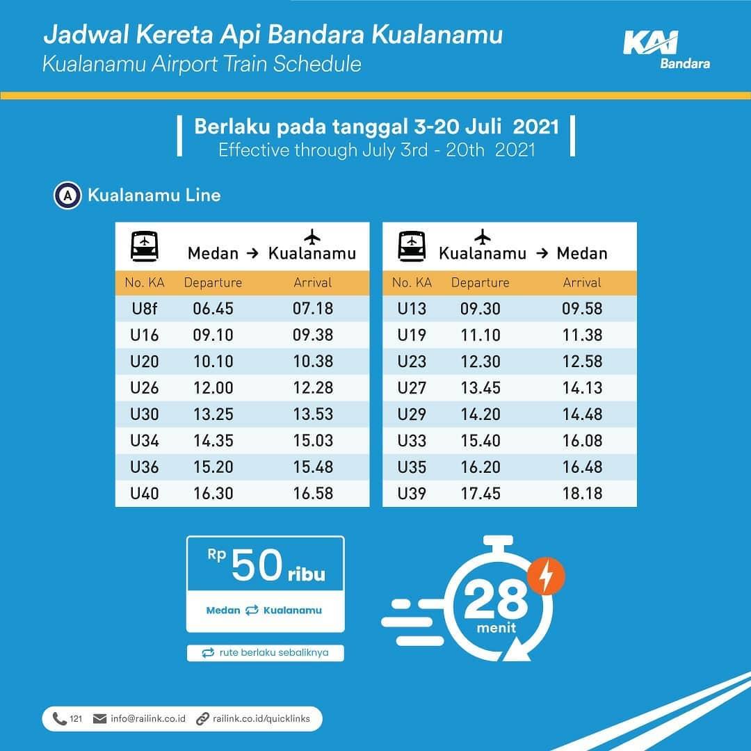 Jadwal KAI Bandara Kualanamu