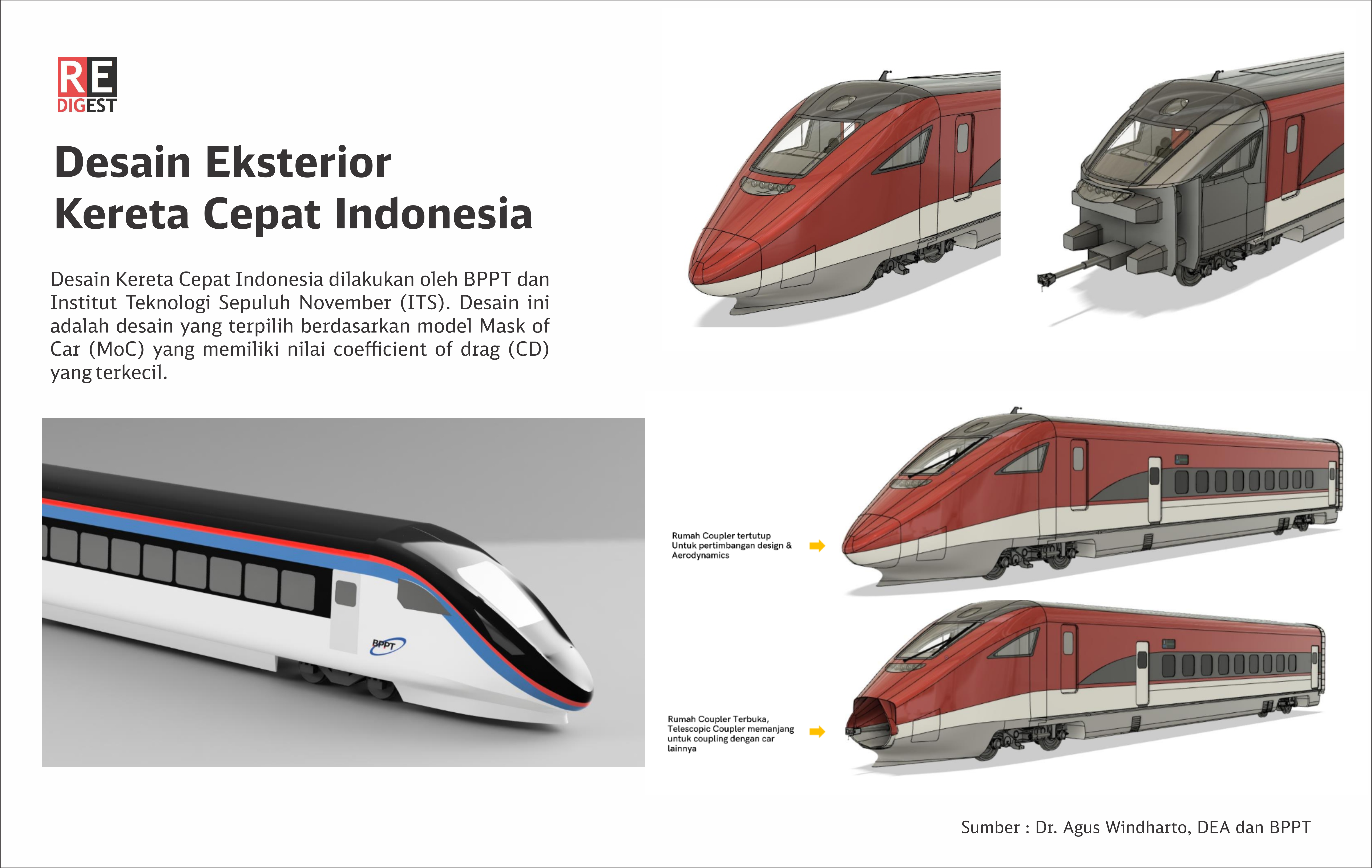 Desain Eksterior Kereta Cepat Indonesia Model ITS dan BPPT   Infografis Oleh Tim REDaksi