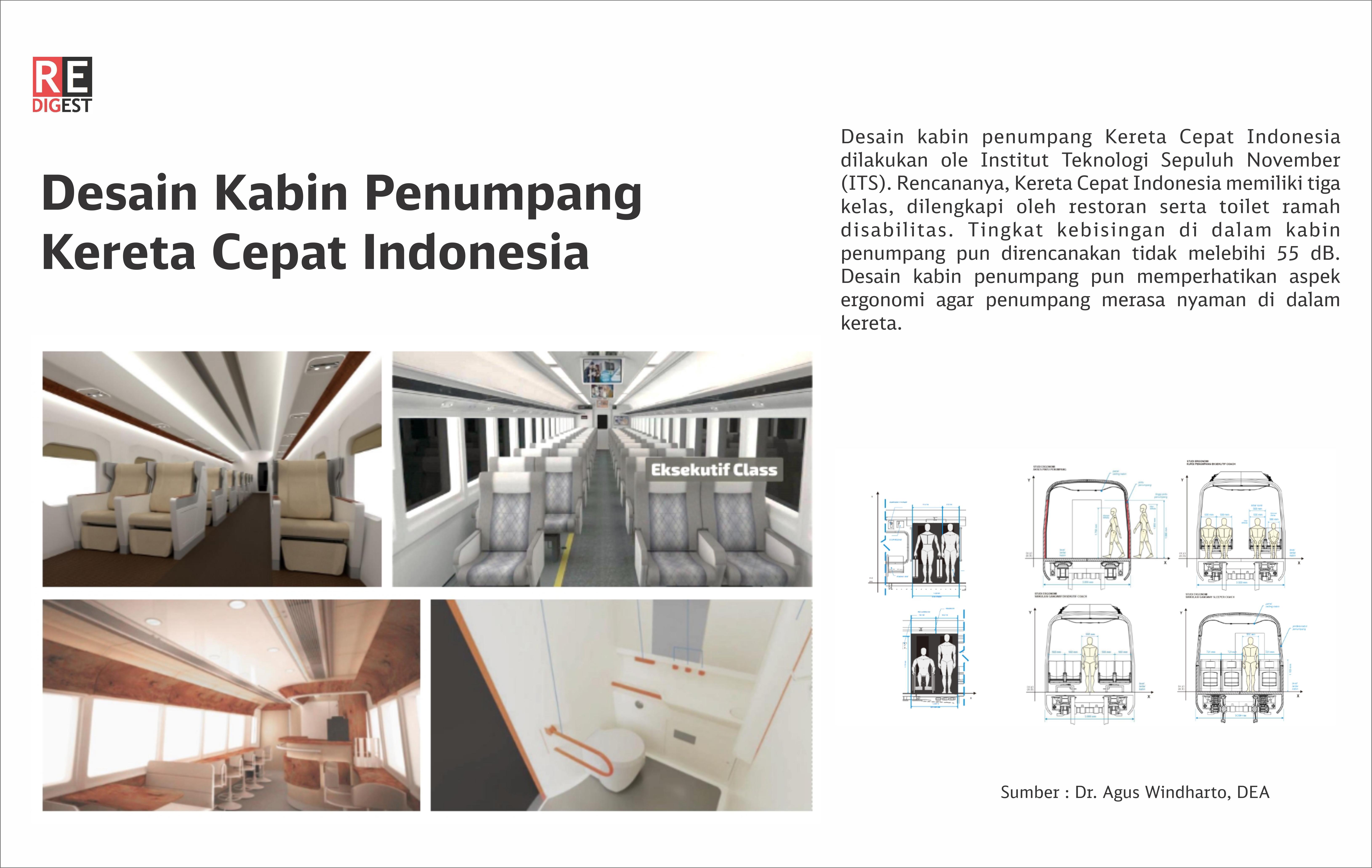 Desain Kabin Penumpang Kereta Cepat Indonesia  Infografis Oleh Tim REDaksi