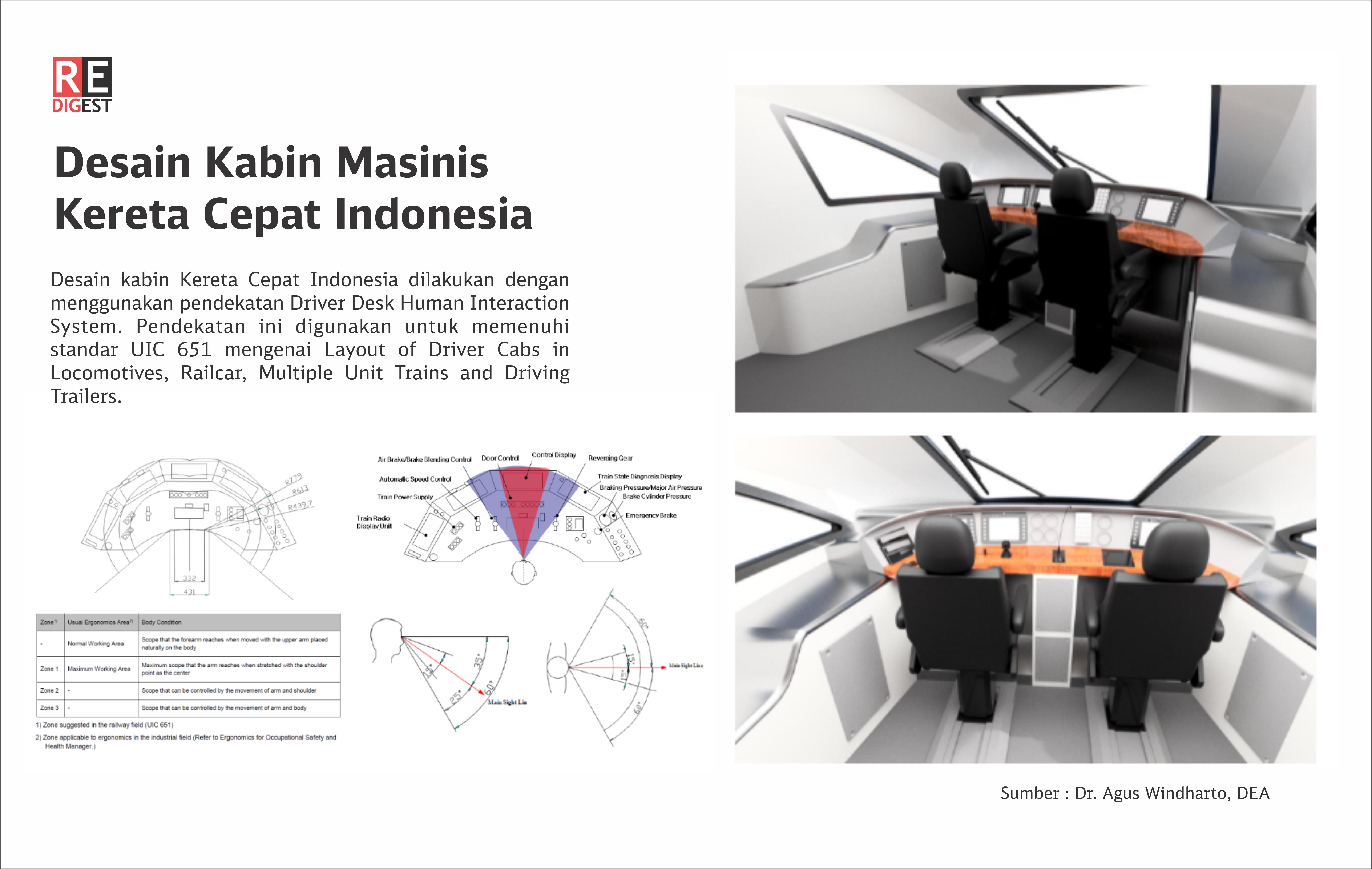 Desain Kabin Masinis Kereta Cepat Indonesia  Infografis Oleh Tim REDaksi