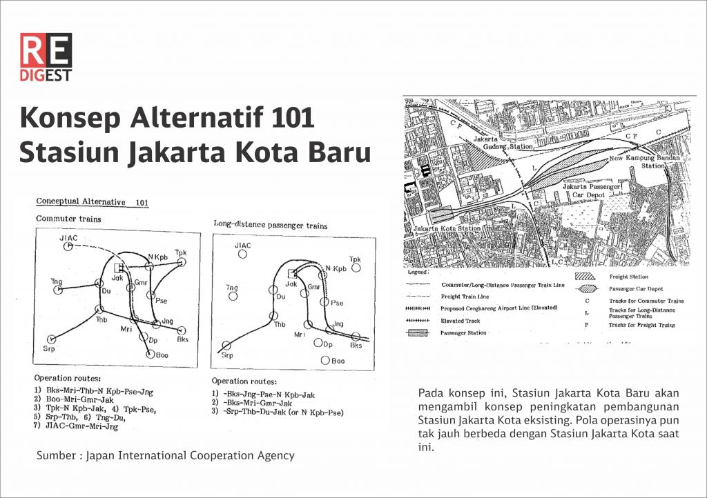 Konsep Alternatif 101 Stasiun Jakarta Kota Baru