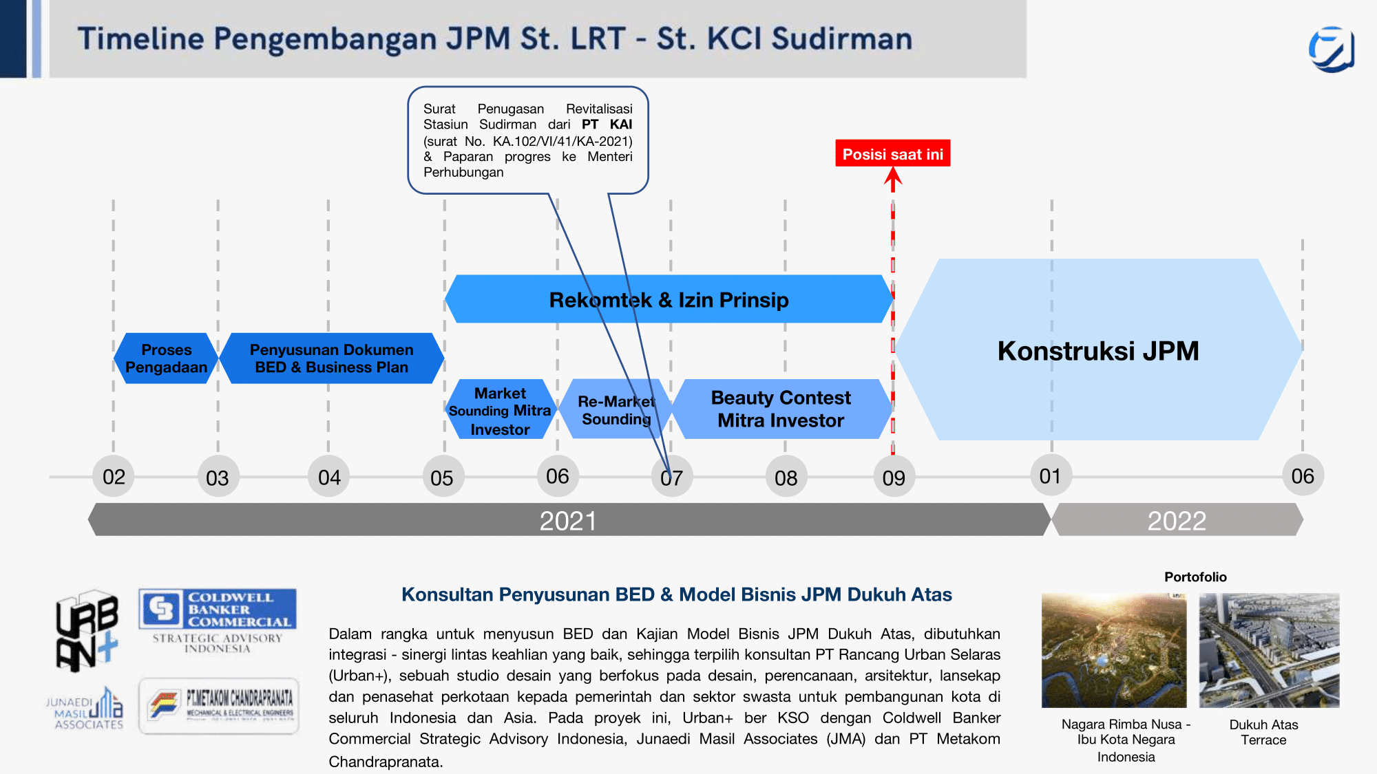 Timeline JPM