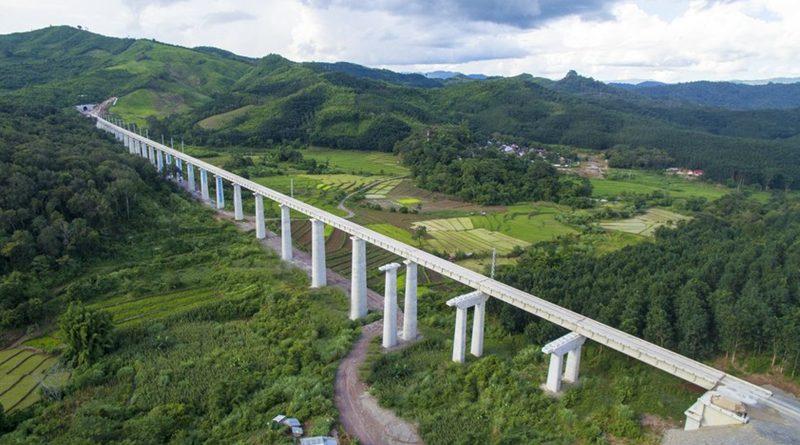 Jalur KA Tiongkok-Laos